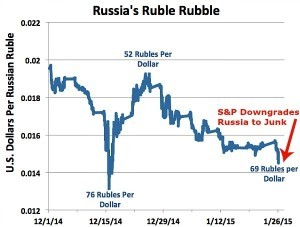 Ruble-Collapse-2.0