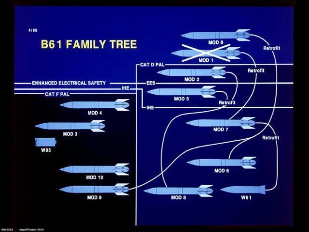 b61-family
