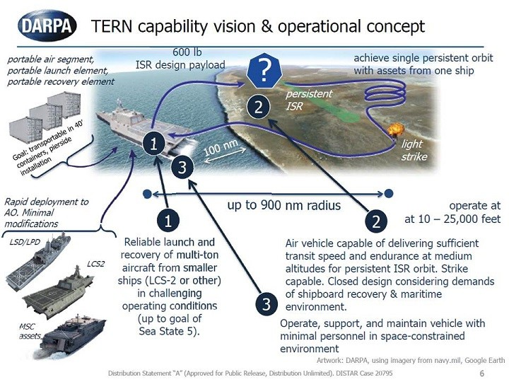 DARPA_TERN_approved for public release