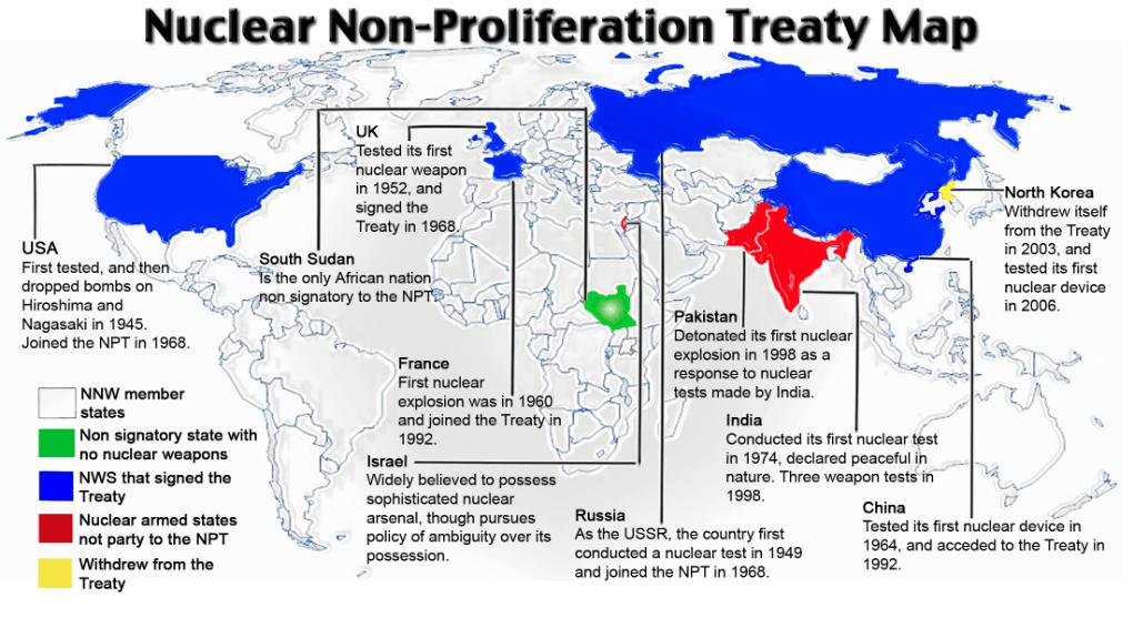 NPT_map