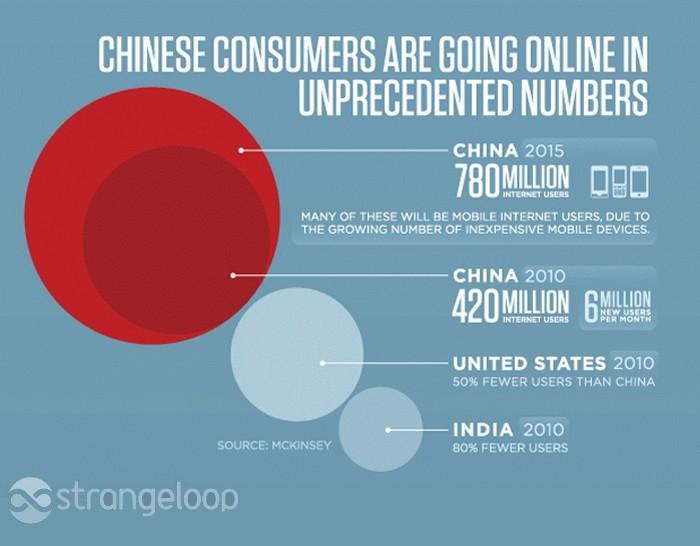 chinese_ecommerce