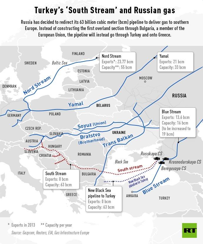 Russian gas_to_eu